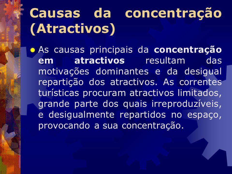 Causas da concentração (Atractivos) As causas principais da concentração em atractivos resultam das motivações dominantes e da desigual repartição dos