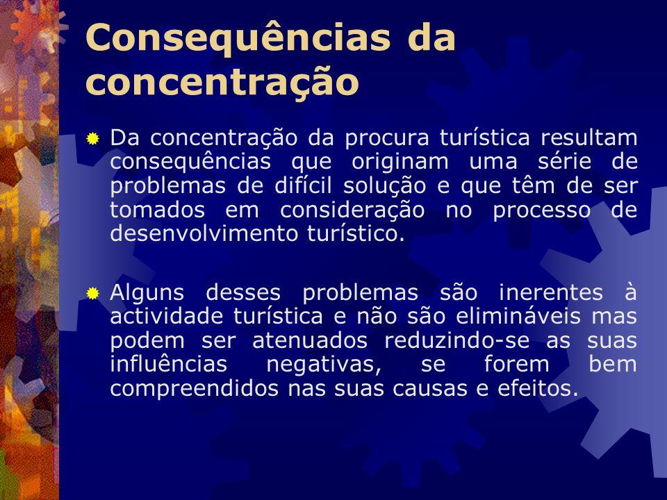 Consequências da concentração Da concentração da procura turística resultam consequências que originam uma série de problemas de difícil solução e que