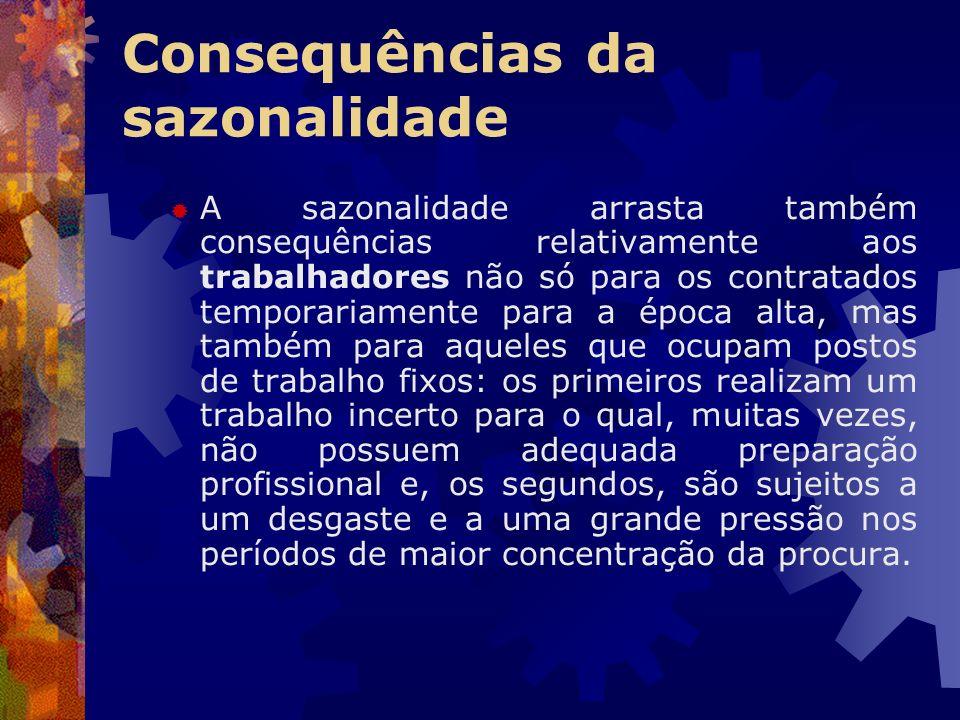 Consequências da sazonalidade A sazonalidade arrasta também consequências relativamente aos trabalhadores não só para os contratados temporariamente p