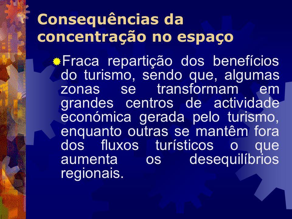 Consequências da concentração no espaço Fraca repartição dos benefícios do turismo, sendo que, algumas zonas se transformam em grandes centros de acti