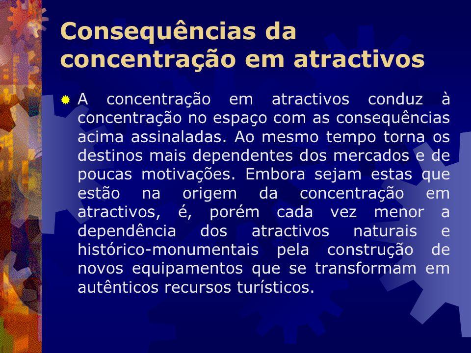 Consequências da concentração em atractivos A concentração em atractivos conduz à concentração no espaço com as consequências acima assinaladas. Ao me