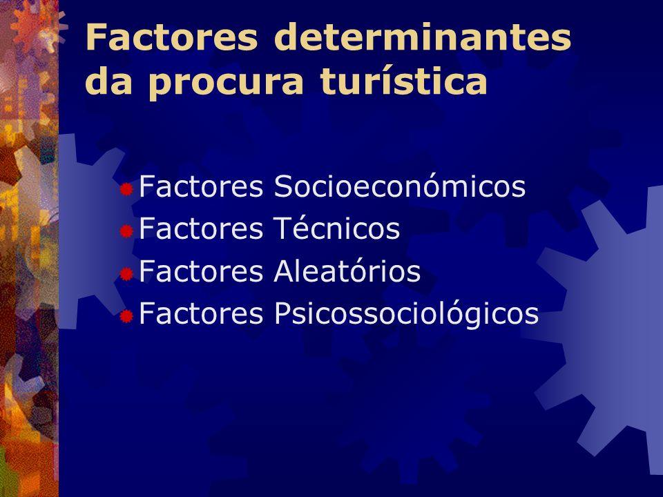 Factores determinantes da procura turística Factores Socioeconómicos Factores Técnicos Factores Aleatórios Factores Psicossociológicos