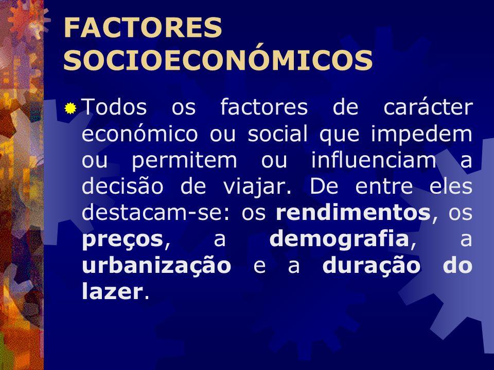 FACTORES SOCIOECONÓMICOS Todos os factores de carácter económico ou social que impedem ou permitem ou influenciam a decisão de viajar. De entre eles d
