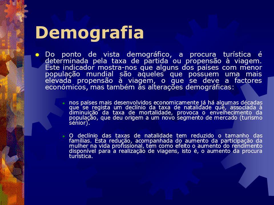 Demografia Do ponto de vista demográfico, a procura turística é determinada pela taxa de partida ou propensão à viagem. Este indicador mostra-nos que