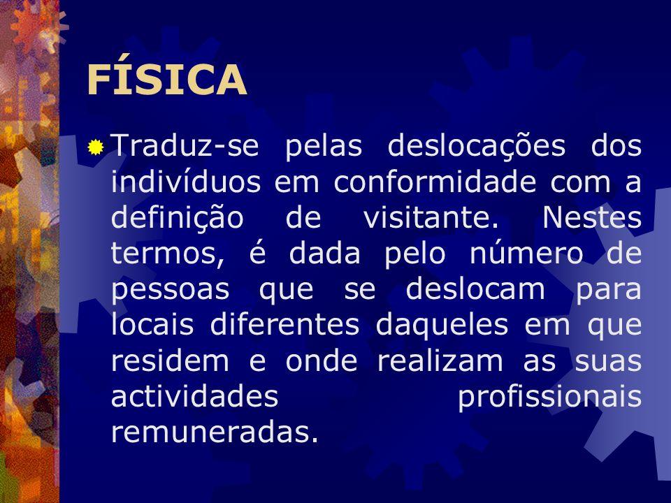FÍSICA Traduz-se pelas deslocações dos indivíduos em conformidade com a definição de visitante. Nestes termos, é dada pelo número de pessoas que se de