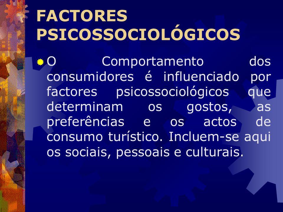 FACTORES PSICOSSOCIOLÓGICOS O Comportamento dos consumidores é influenciado por factores psicossociológicos que determinam os gostos, as preferências