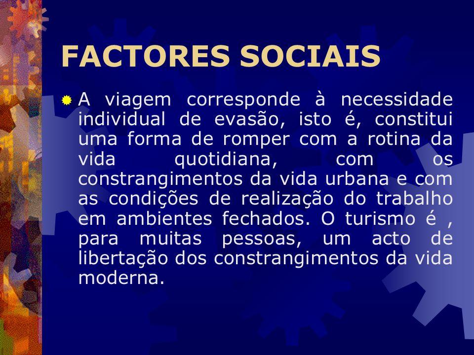 FACTORES SOCIAIS A viagem corresponde à necessidade individual de evasão, isto é, constitui uma forma de romper com a rotina da vida quotidiana, com o
