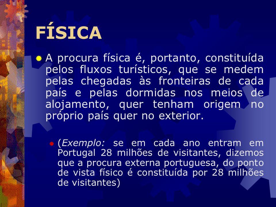 FÍSICA A procura física é, portanto, constituída pelos fluxos turísticos, que se medem pelas chegadas às fronteiras de cada país e pelas dormidas nos