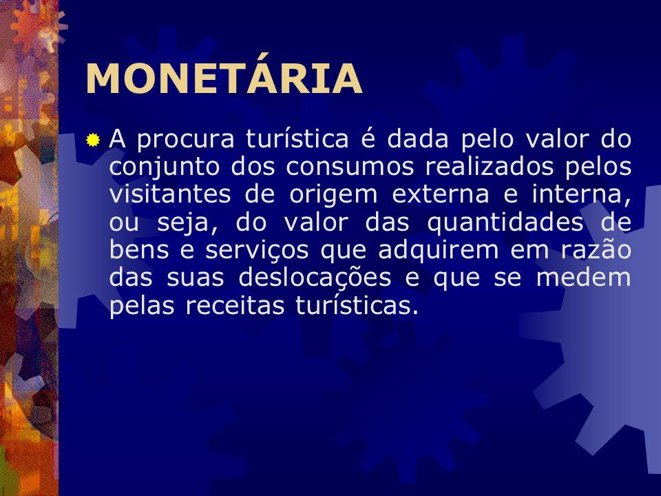 MONETÁRIA A procura turística é dada pelo valor do conjunto dos consumos realizados pelos visitantes de origem externa e interna, ou seja, do valor da