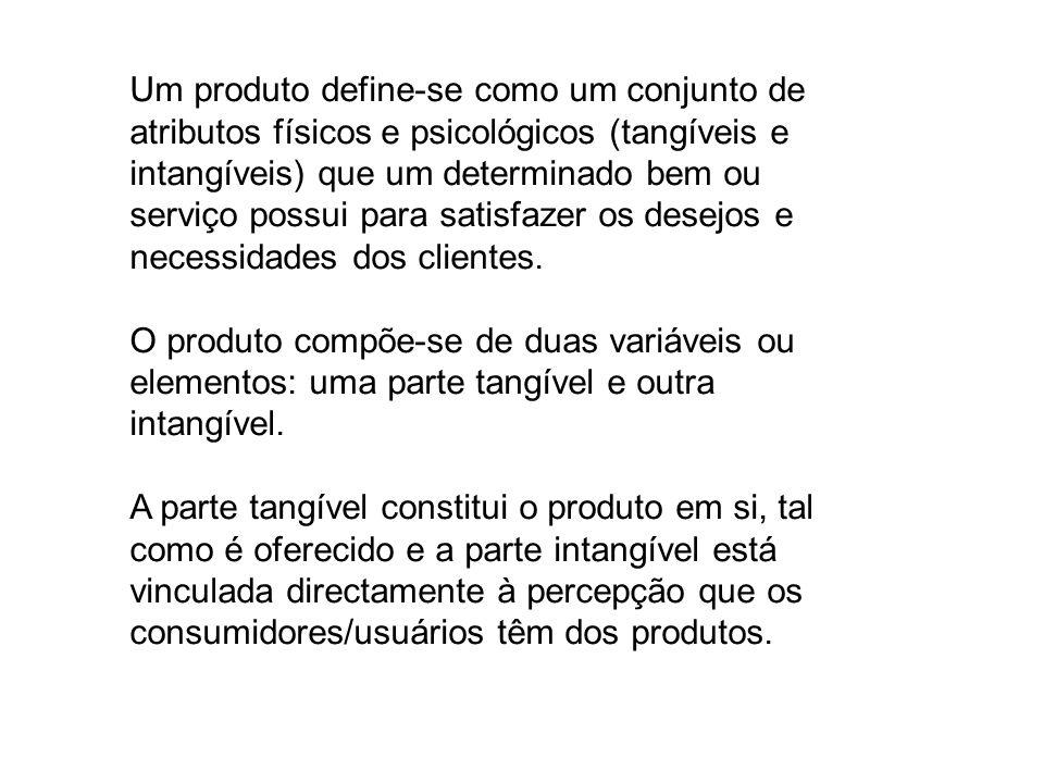 Um produto define-se como um conjunto de atributos físicos e psicológicos (tangíveis e intangíveis) que um determinado bem ou serviço possui para sati