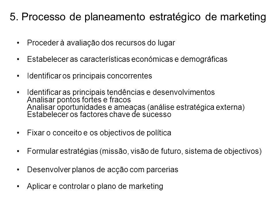5. Processo de planeamento estratégico de marketing Proceder à avaliação dos recursos do lugar Estabelecer as características económicas e demográfica