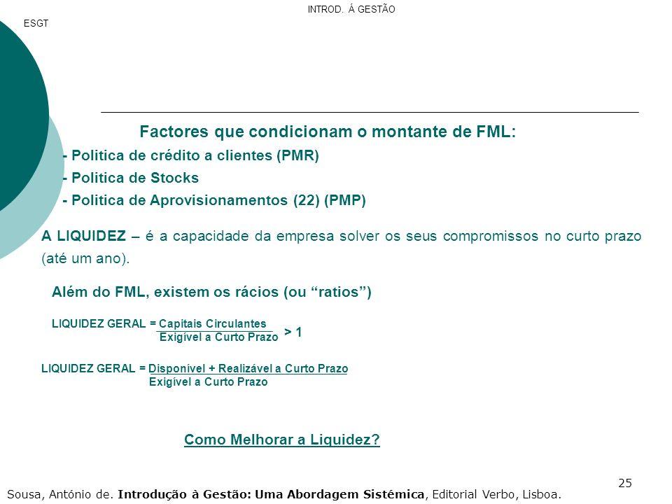 25 Factores que condicionam o montante de FML: - Politica de crédito a clientes (PMR) - Politica de Stocks - Politica de Aprovisionamentos (22) (PMP)