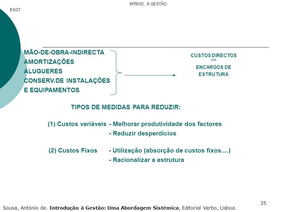 35 MÃO-DE-OBRA-INDIRECTA AMORTIZAÇÕES ALUGUERES CONSERV.DE INSTALAÇÕES E EQUIPAMENTOS CUSTOS DIRECTOS OU ENCARGOS DE ESTRUTURA TIPOS DE MEDIDAS PARA R