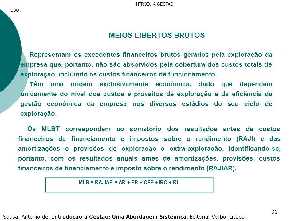 36 MEIOS LIBERTOS BRUTOS Representam os excedentes financeiros brutos gerados pela exploração da empresa que, portanto, não são absorvidos pela cobert