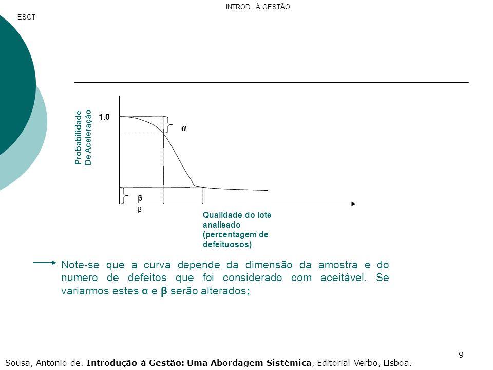 9 Note-se que a curva depende da dimensão da amostra e do numero de defeitos que foi considerado com aceitável. Se variarmos estes α e β serão alterad