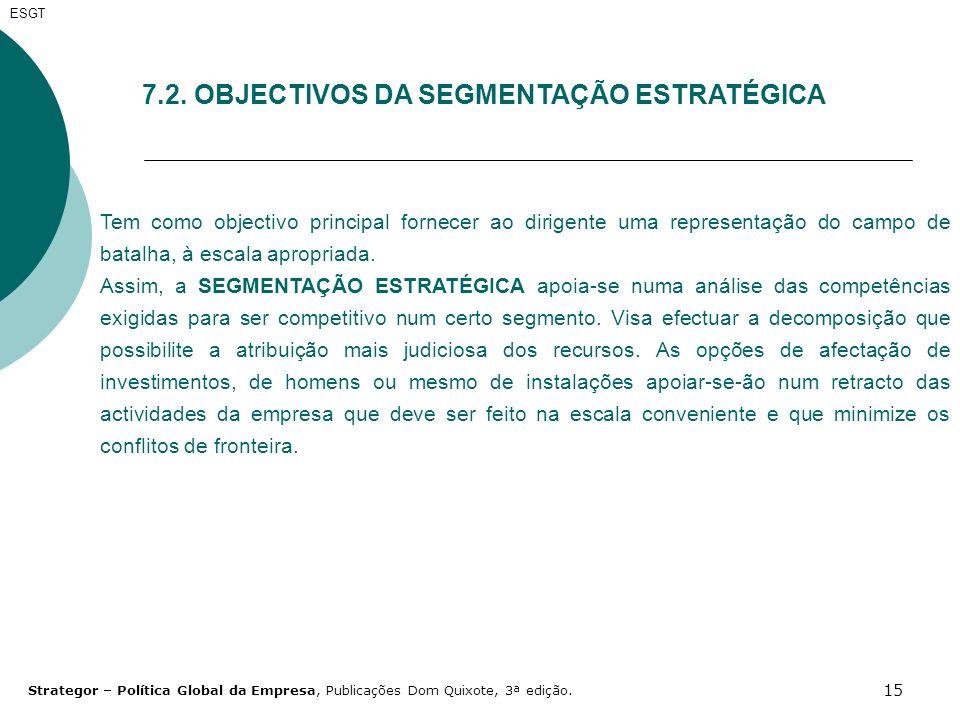 15 ESGT 7.2. OBJECTIVOS DA SEGMENTAÇÃO ESTRATÉGICA Tem como objectivo principal fornecer ao dirigente uma representação do campo de batalha, à escala