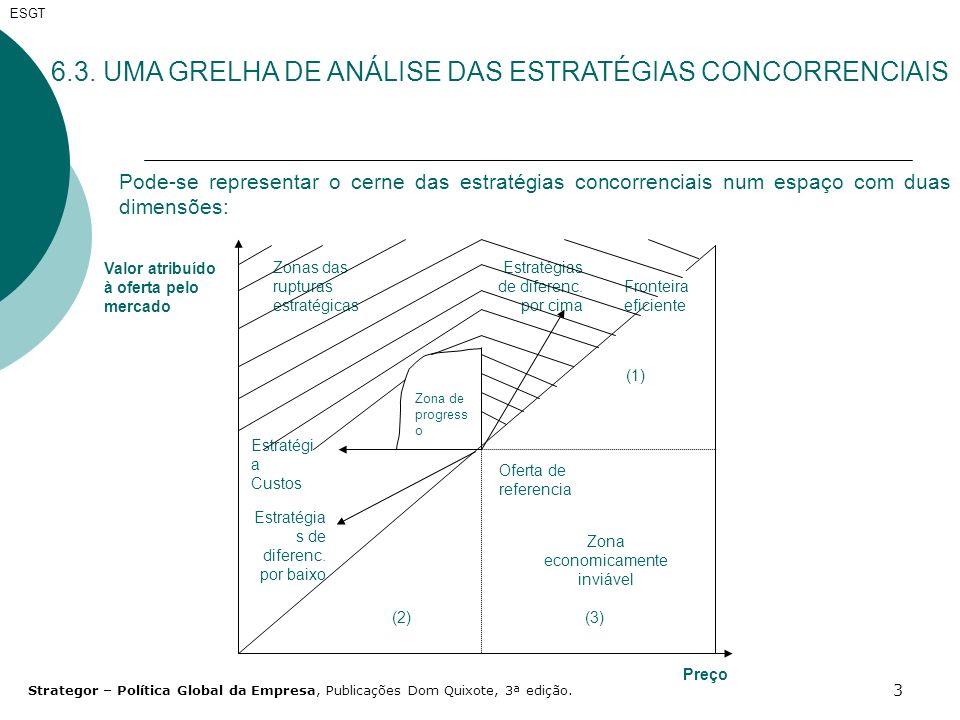 3 ESGT 6.3. UMA GRELHA DE ANÁLISE DAS ESTRATÉGIAS CONCORRENCIAIS Pode-se representar o cerne das estratégias concorrenciais num espaço com duas dimens