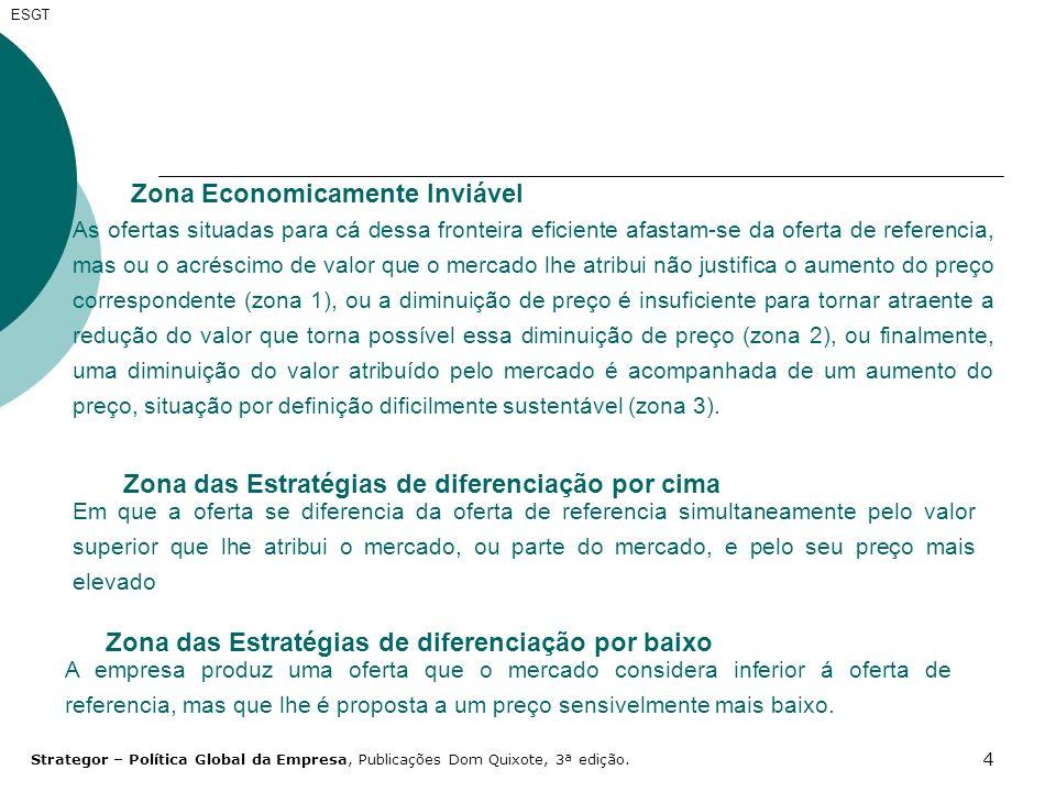 15 ESGT 7.2.