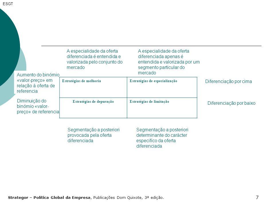 7 A especialidade da oferta diferenciada é entendida e valorizada pelo conjunto do mercado A especialidade da oferta diferenciada apenas é entendida e