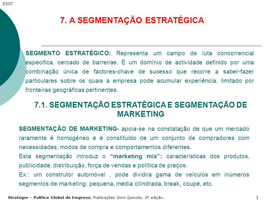 22 ESGT ATRACTIVIDADE DO SEGMENTO 1 1 1 2 33 3 2 2 GRANDE MÉDIA BAIXA GRANDEMÉDIABAIXA POSIÇÃO DO NEGÓCIO CAPACIDADE DE COMPETIR 1 – CRESCER 2 – INVESTIR SELECTIVAMENTE 3 - DESINVESTIR Assim, a Matriz MCK é um modelo formal e estruturado de contabilização dos pontos fortes de uma empresa com as oportunidades do mercado.