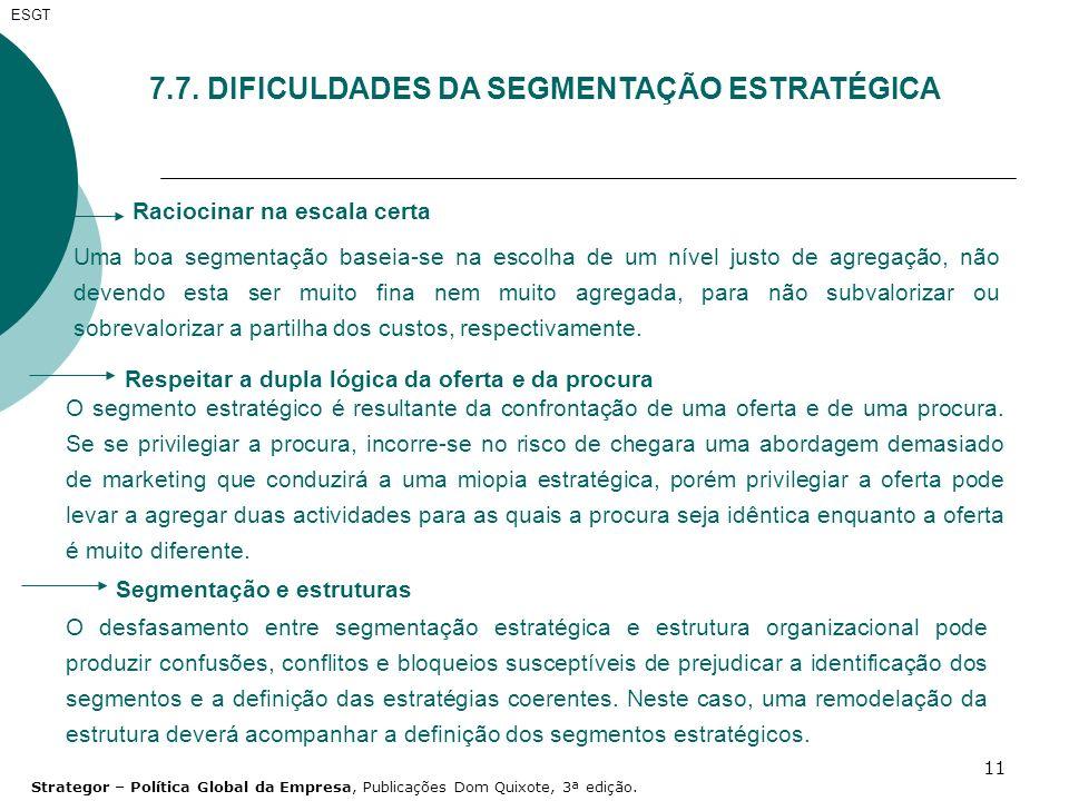 11 ESGT 7.7. DIFICULDADES DA SEGMENTAÇÃO ESTRATÉGICA Raciocinar na escala certa Uma boa segmentação baseia-se na escolha de um nível justo de agregaçã
