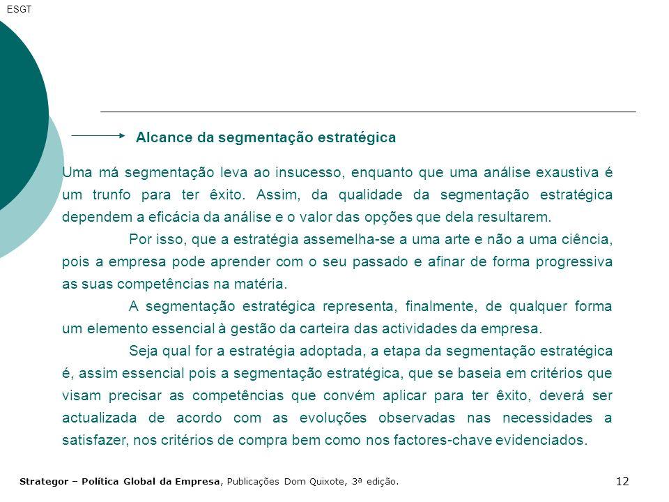 12 ESGT Alcance da segmentação estratégica Uma má segmentação leva ao insucesso, enquanto que uma análise exaustiva é um trunfo para ter êxito. Assim,