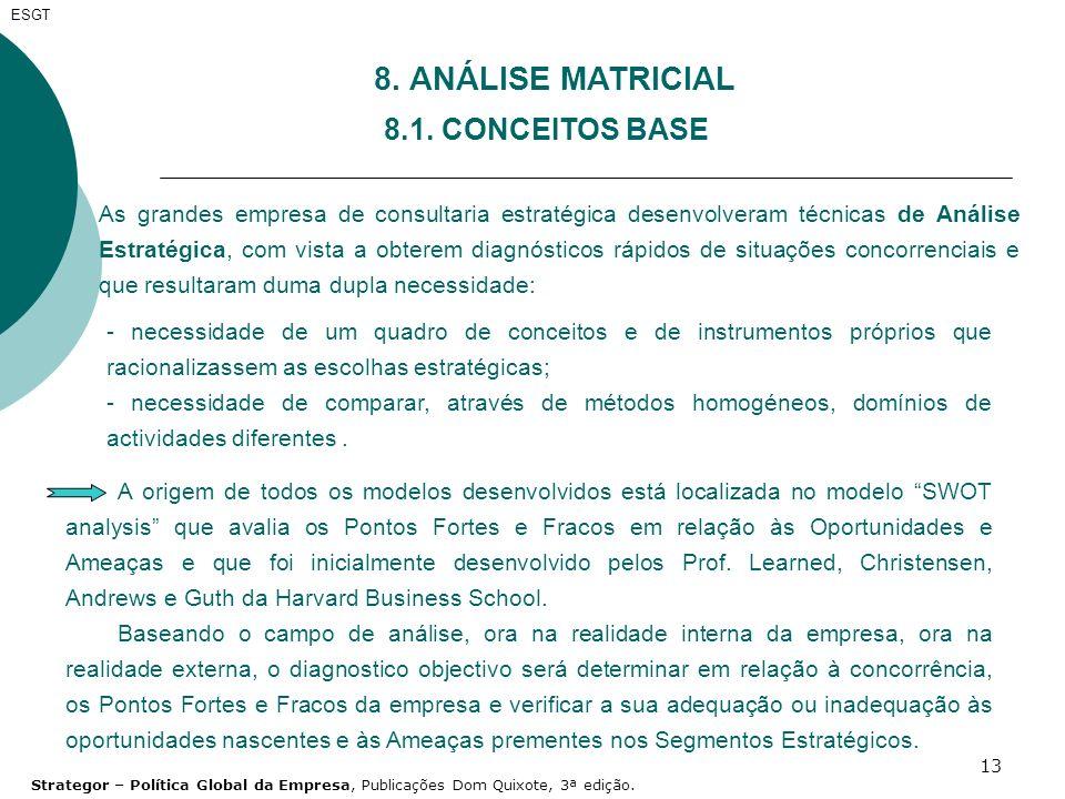 13 ESGT 8. ANÁLISE MATRICIAL 8.1. CONCEITOS BASE As grandes empresa de consultaria estratégica desenvolveram técnicas de Análise Estratégica, com vist