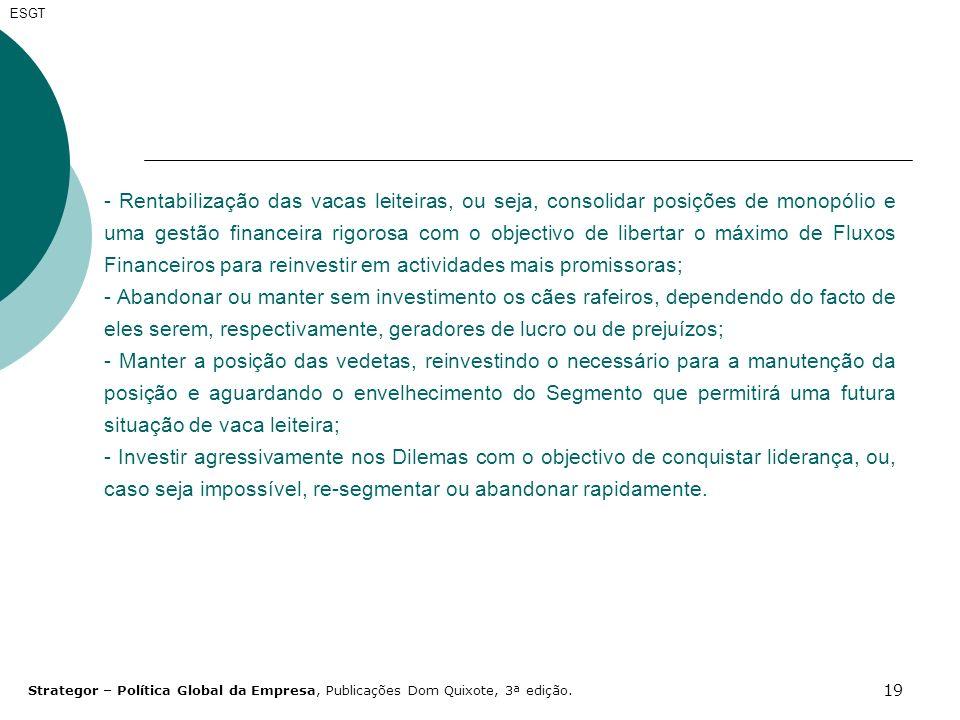 19 ESGT - Rentabilização das vacas leiteiras, ou seja, consolidar posições de monopólio e uma gestão financeira rigorosa com o objectivo de libertar o