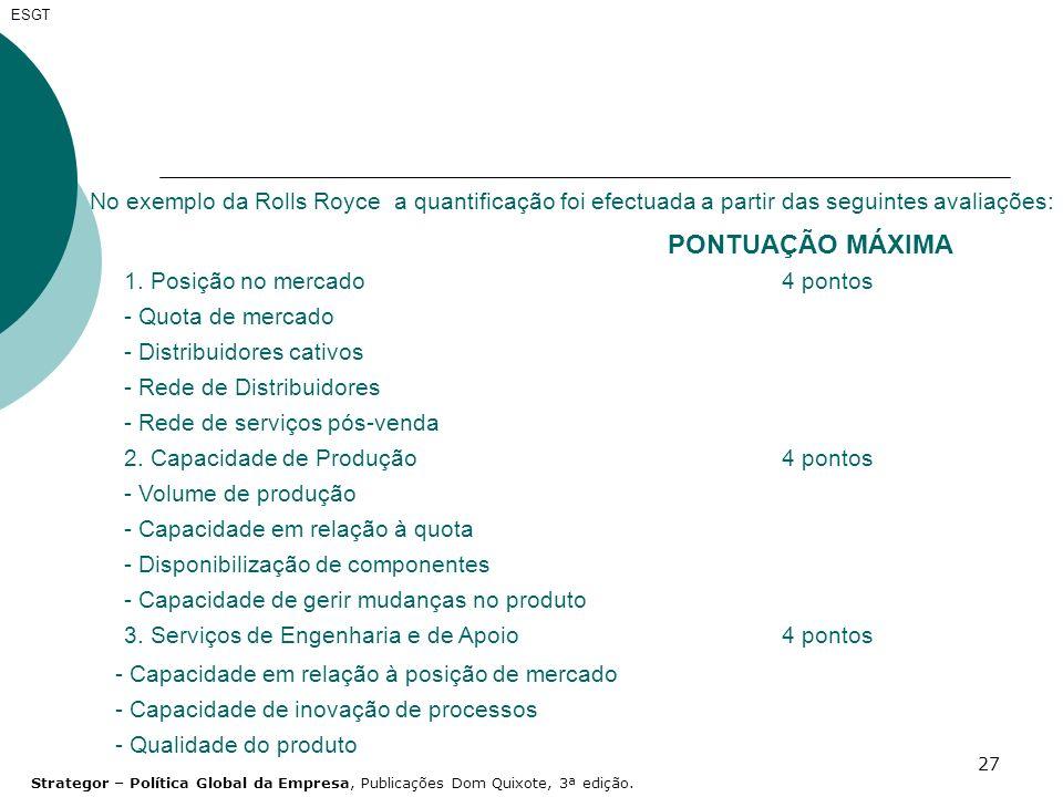 27 ESGT No exemplo da Rolls Royce a quantificação foi efectuada a partir das seguintes avaliações: PONTUAÇÃO MÁXIMA 1. Posição no mercado 4 pontos - Q
