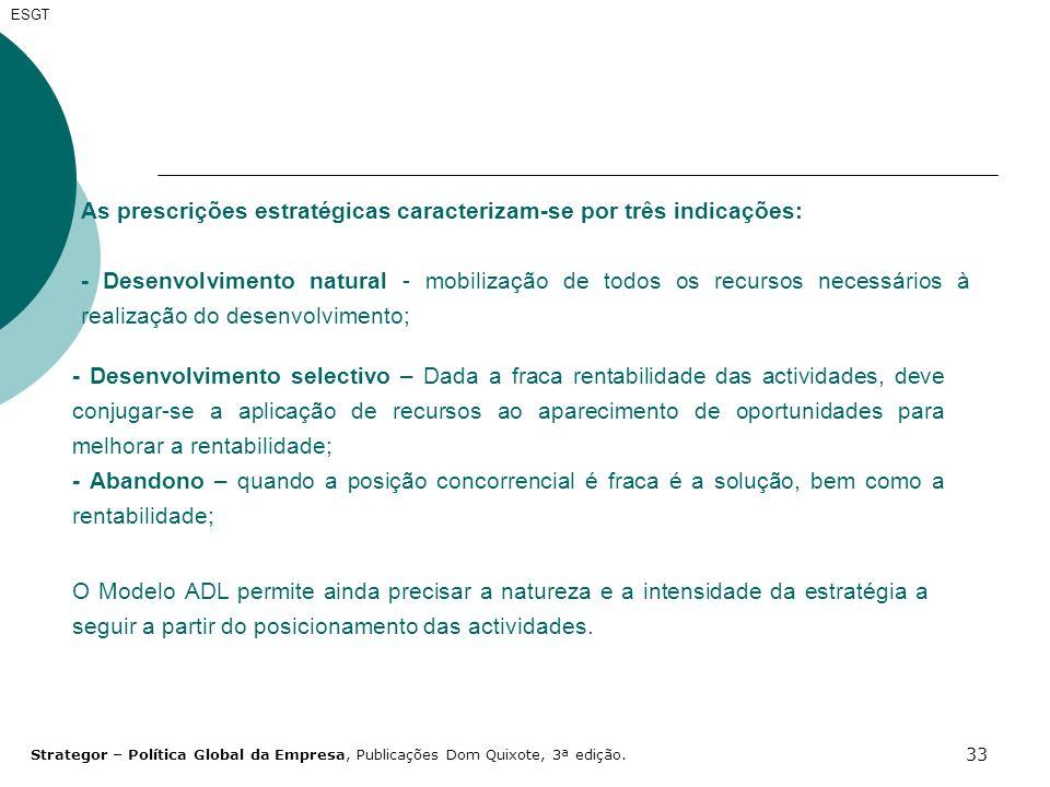 33 ESGT As prescrições estratégicas caracterizam-se por três indicações: - Desenvolvimento natural - mobilização de todos os recursos necessários à re