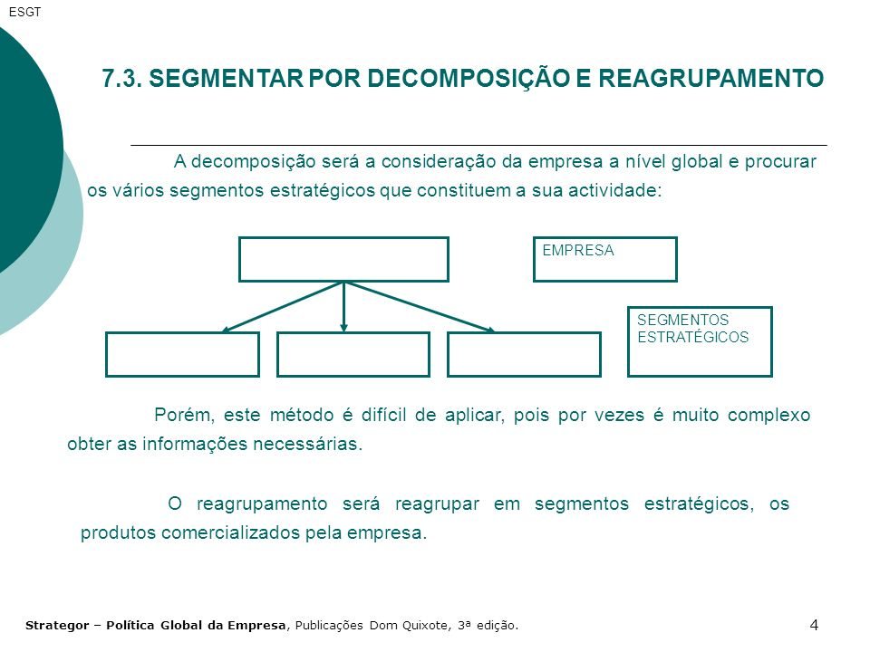 4 ESGT 7.3. SEGMENTAR POR DECOMPOSIÇÃO E REAGRUPAMENTO A decomposição será a consideração da empresa a nível global e procurar os vários segmentos est