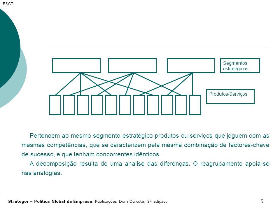 16 ESGT +- Rentabilidade Recursos Financeiros QUOTA DE MERCADO RELATIVA 0 0% 20% 1 10 42 + - Necessidades Financeiras Taxa de Crescimento do Segmento VEDETAS - Rentabilidade - Fortes necessidades financeiras Meios Libertos = 0 DILEMAS - Fraca rentabilidade - Fortes necessidades financeiras Meios Libertos ---- VACAS LEITEIRAS - Forte rentabilidade - Fracas necessidades financeiras Meios Libertos +++ CÃES RAFEIROS - Fraca rentabilidade - Fracas necessidades financeiras Meios Libertos = 0 A matriz é representada com o eixo horizontal, referente á Quota de Mercado Relativa, em escala logarítmica, fazendo coincidir o ponto médio do eixo com o valor 1.