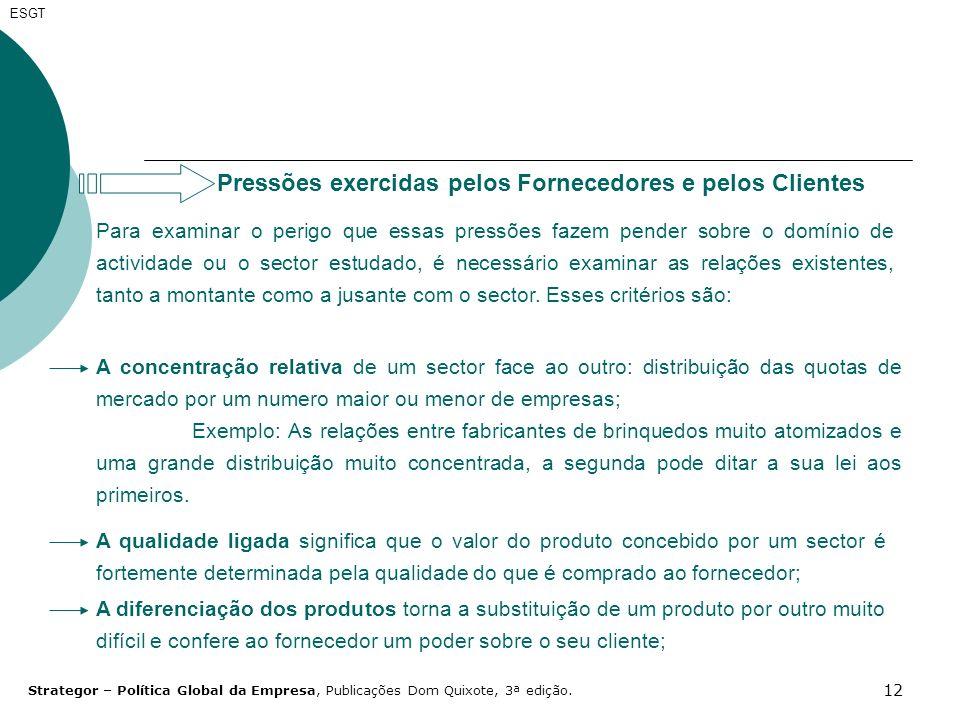 12 ESGT Pressões exercidas pelos Fornecedores e pelos Clientes Para examinar o perigo que essas pressões fazem pender sobre o domínio de actividade ou