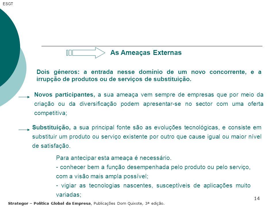 14 ESGT As Ameaças Externas Dois géneros: a entrada nesse domínio de um novo concorrente, e a irrupção de produtos ou de serviços de substituição. Nov