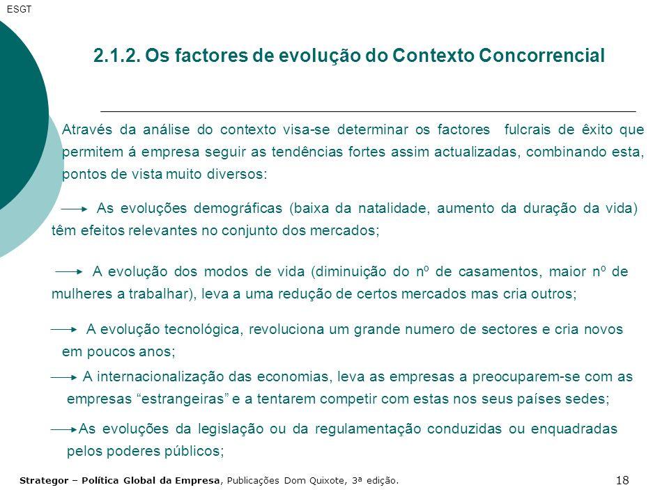 18 ESGT 2.1.2. Os factores de evolução do Contexto Concorrencial Através da análise do contexto visa-se determinar os factores fulcrais de êxito que p