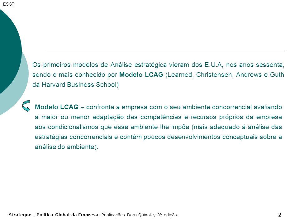 2 Os primeiros modelos de Análise estratégica vieram dos E.U.A, nos anos sessenta, sendo o mais conhecido por Modelo LCAG (Learned, Christensen, Andre
