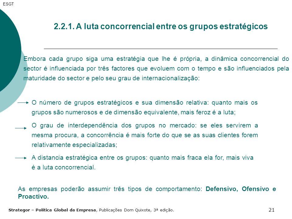 21 ESGT 2.2.1. A luta concorrencial entre os grupos estratégicos Embora cada grupo siga uma estratégia que lhe é própria, a dinâmica concorrencial do