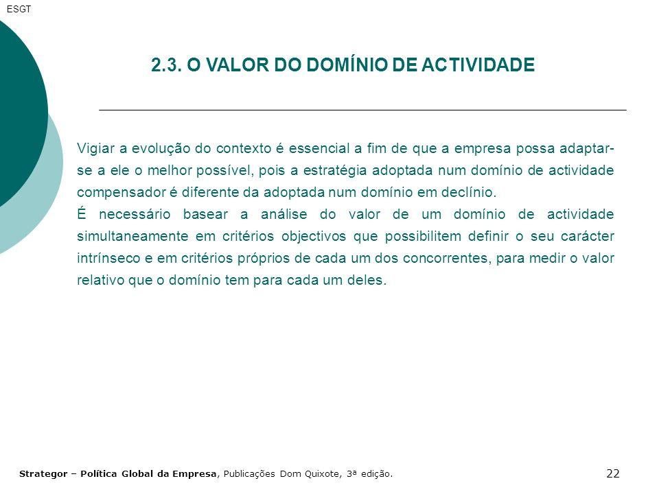 22 ESGT 2.3. O VALOR DO DOMÍNIO DE ACTIVIDADE Vigiar a evolução do contexto é essencial a fim de que a empresa possa adaptar- se a ele o melhor possív