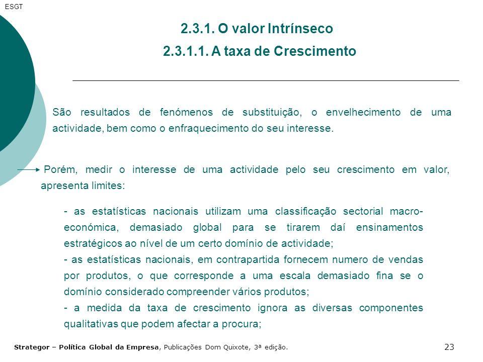 23 2.3.1. O valor Intrínseco ESGT 2.3.1.1. A taxa de Crescimento São resultados de fenómenos de substituição, o envelhecimento de uma actividade, bem
