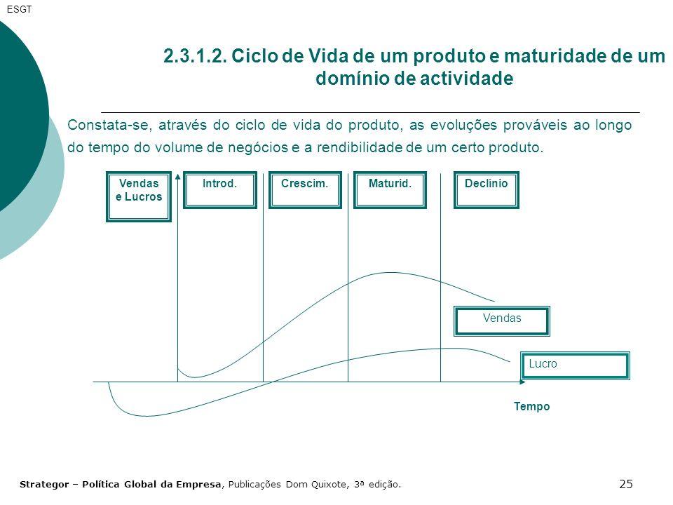25 ESGT 2.3.1.2. Ciclo de Vida de um produto e maturidade de um domínio de actividade Constata-se, através do ciclo de vida do produto, as evoluções p