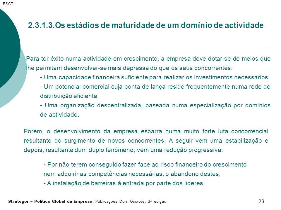 28 ESGT 2.3.1.3.Os estádios de maturidade de um domínio de actividade Para ter êxito numa actividade em crescimento, a empresa deve dotar-se de meios