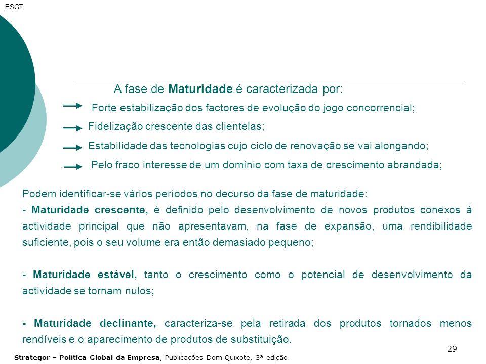 29 ESGT A fase de Maturidade é caracterizada por: Forte estabilização dos factores de evolução do jogo concorrencial; Fidelização crescente das client
