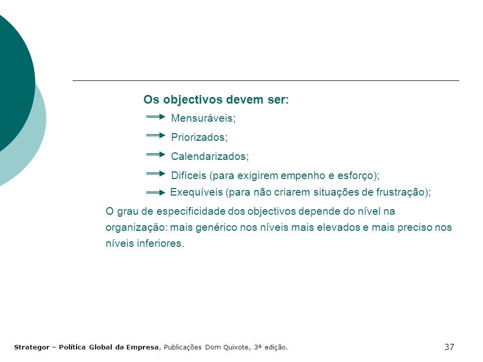 37 Os objectivos devem ser: Mensuráveis; Priorizados; Calendarizados; Difíceis (para exigirem empenho e esforço); Exequíveis (para não criarem situaçõ