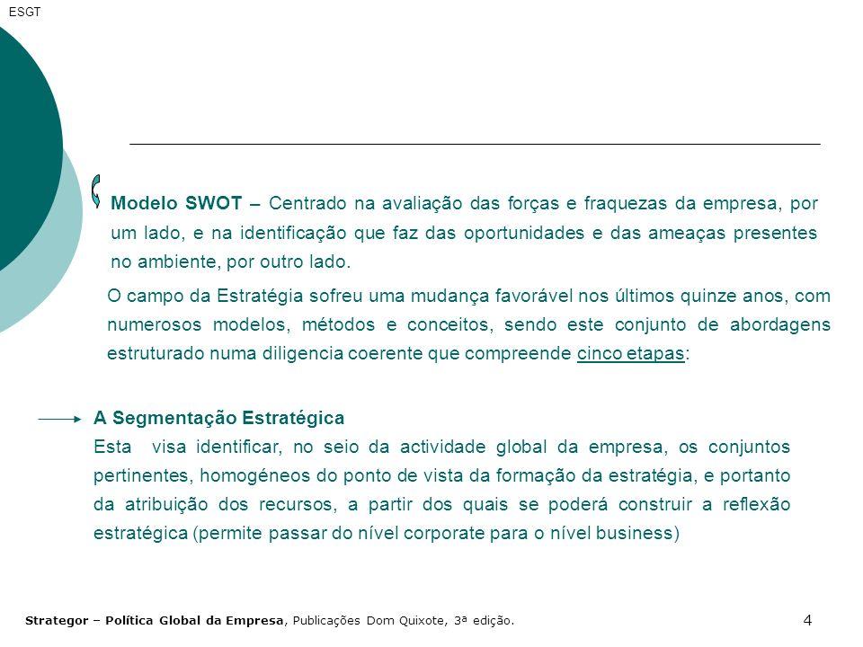 4 ESGT Modelo SWOT – Centrado na avaliação das forças e fraquezas da empresa, por um lado, e na identificação que faz das oportunidades e das ameaças