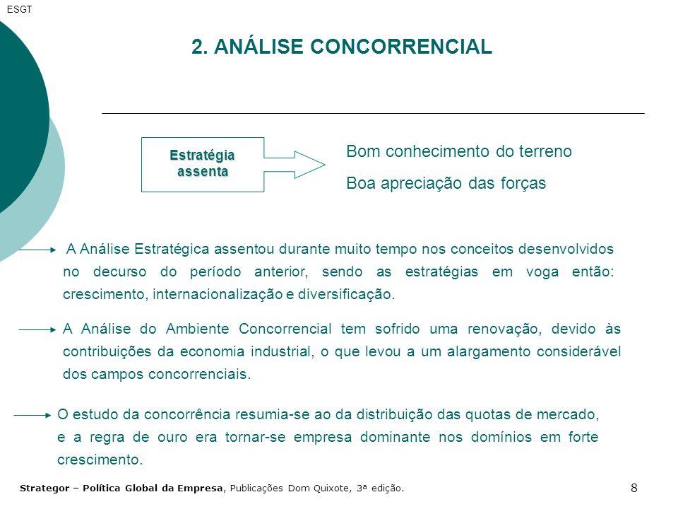 8 2. ANÁLISE CONCORRENCIAL Estratégia assenta Bom conhecimento do terreno Boa apreciação das forças A Análise do Ambiente Concorrencial tem sofrido um