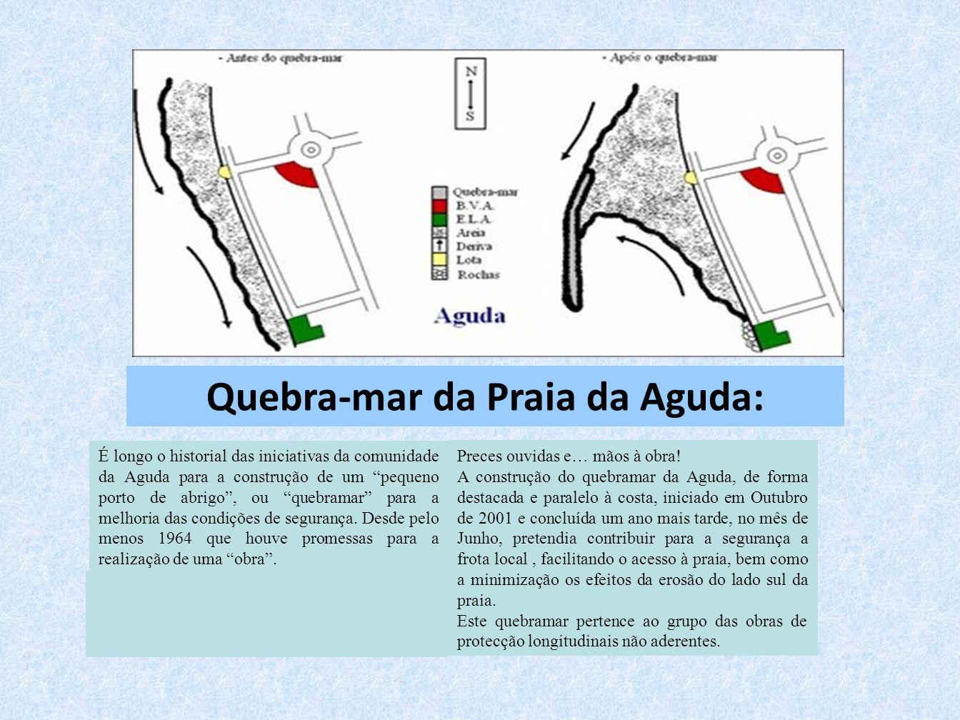 Quebra-mar da Praia da Aguda: É longo o historial das iniciativas da comunidade da Aguda para a construção de um pequeno porto de abrigo, ou quebramar