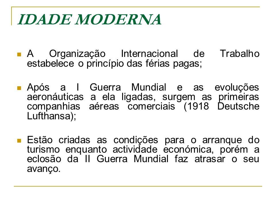 IDADE MODERNA A Organização Internacional de Trabalho estabelece o princípio das férias pagas; Após a I Guerra Mundial e as evoluções aeronáuticas a e