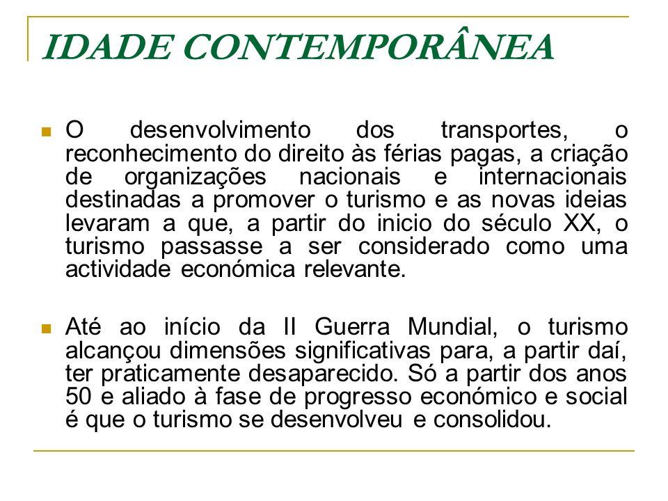 IDADE CONTEMPORÂNEA O desenvolvimento dos transportes, o reconhecimento do direito às férias pagas, a criação de organizações nacionais e internaciona