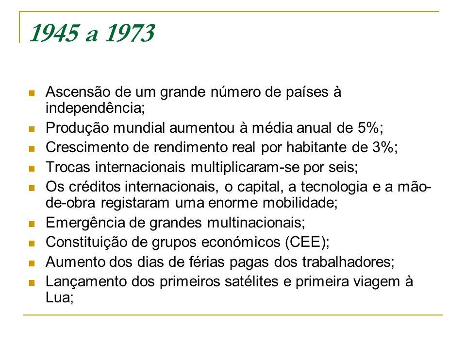 1945 a 1973 Ascensão de um grande número de países à independência; Produção mundial aumentou à média anual de 5%; Crescimento de rendimento real por