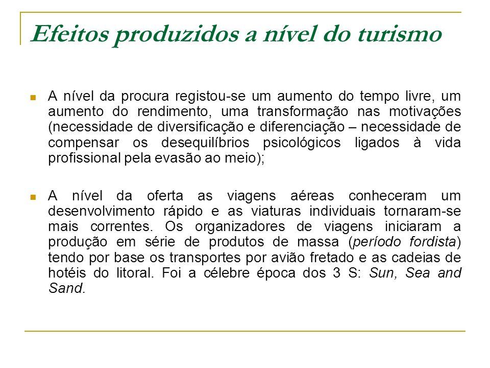 Efeitos produzidos a nível do turismo A nível da procura registou-se um aumento do tempo livre, um aumento do rendimento, uma transformação nas motiva